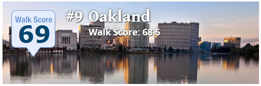 image of Oakland's Walk Score of 69 and Ranking of No. 9 in nation for walkable cities