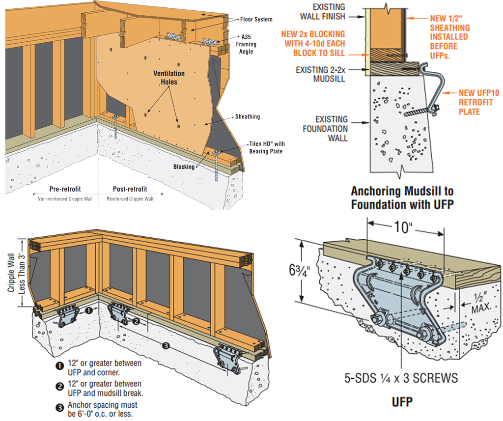 Seismic retrofit information page housing repair rehab for Elevated foundation house plans