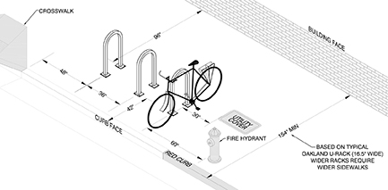 Oakland bicycle rack guidelines spacing example